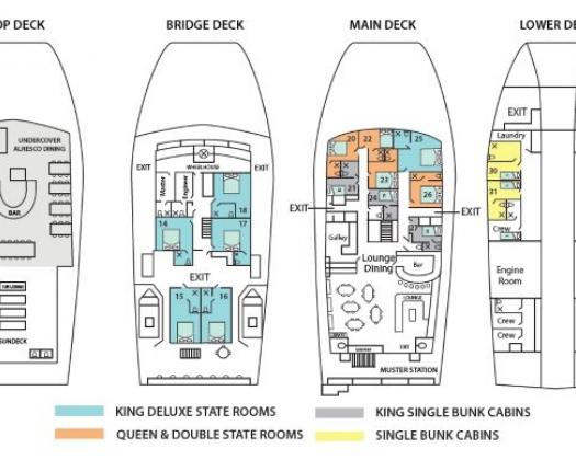 Eco Abrolhos Deck Layout